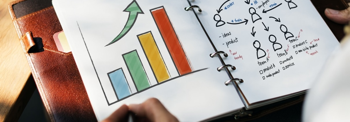 investire budget nel social media marketing
